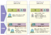 人気No.1 東京医科歯科大学で働く初期研修医からのマッチング試験情報